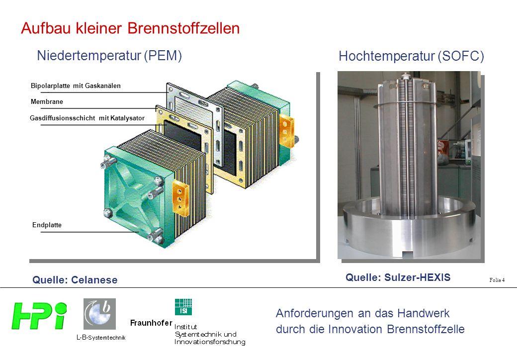 Aufbau kleiner Brennstoffzellen