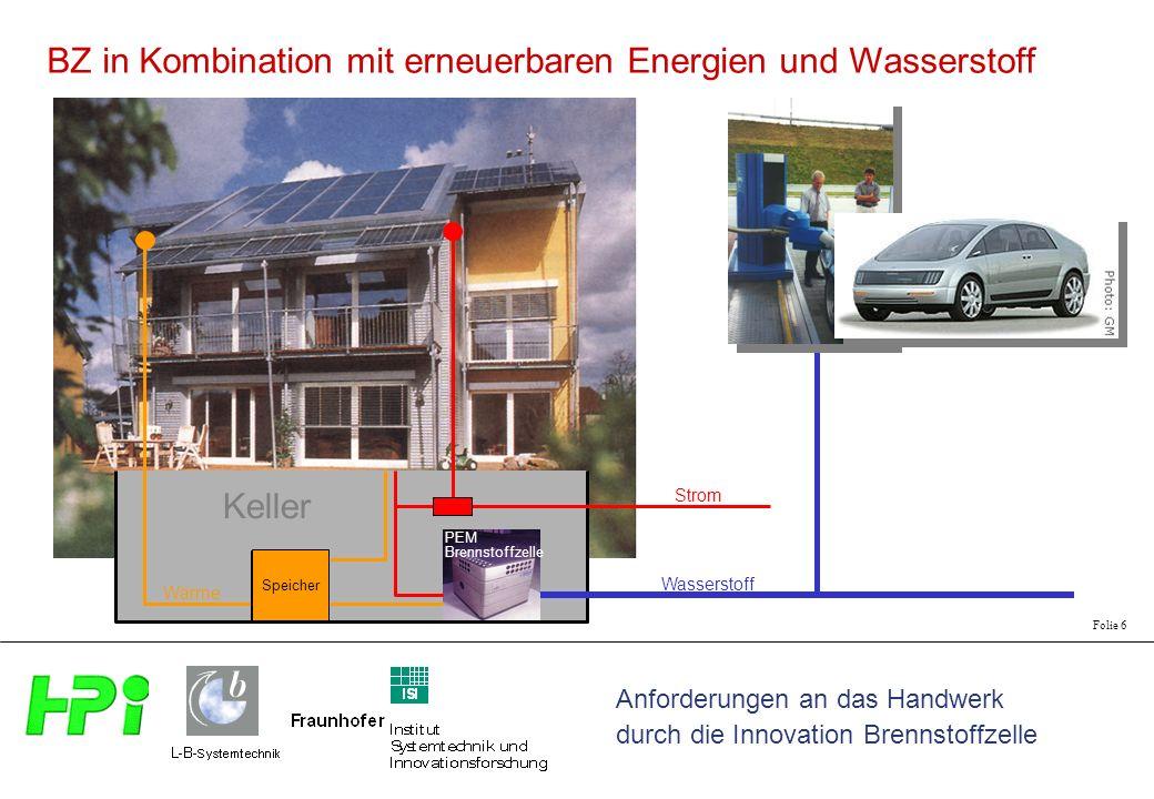 BZ in Kombination mit erneuerbaren Energien und Wasserstoff