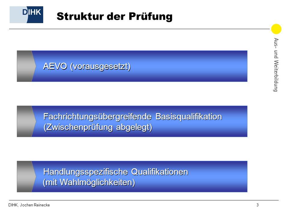Struktur der Prüfung (Zwischenprüfung abgelegt)