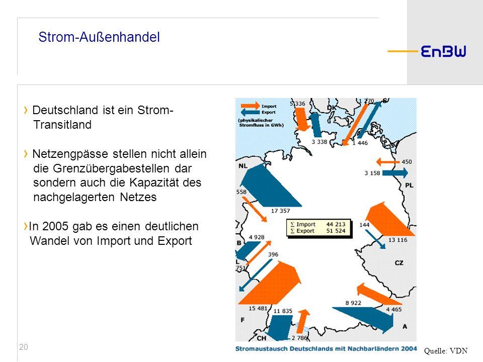 Strom-Außenhandel Deutschland ist ein Strom- Transitland