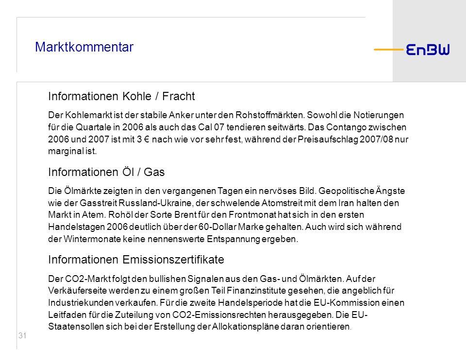 Marktkommentar Informationen Kohle / Fracht Informationen Öl / Gas