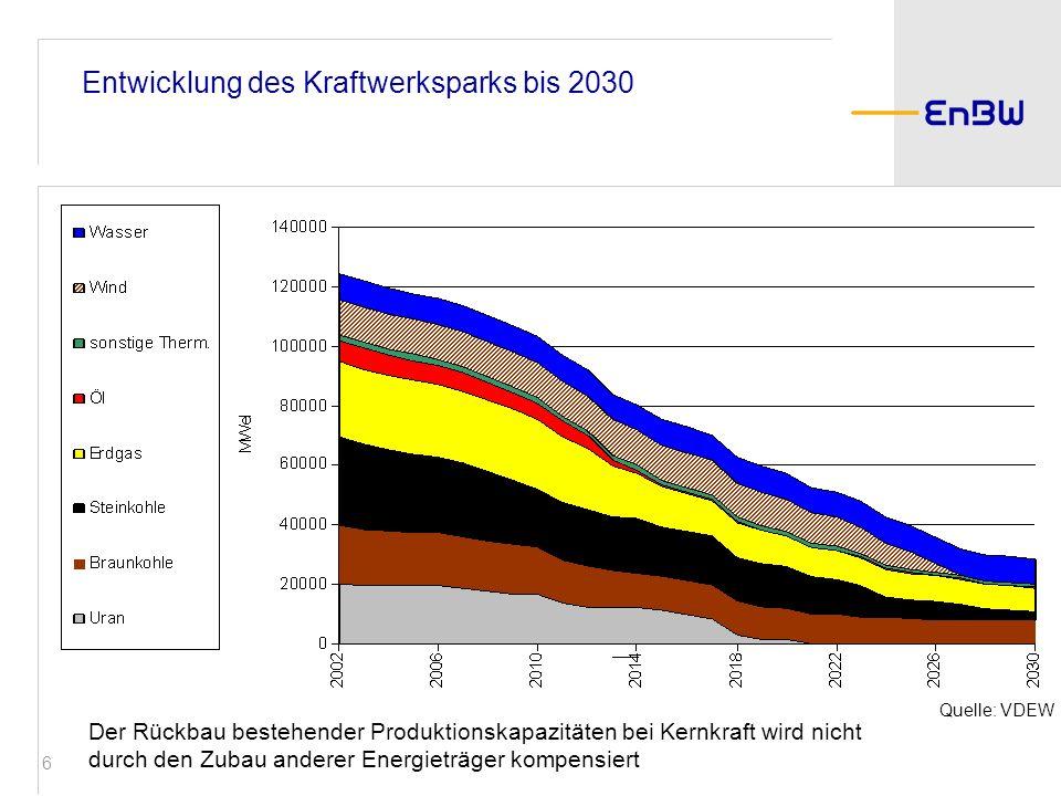 Entwicklung des Kraftwerksparks bis 2030
