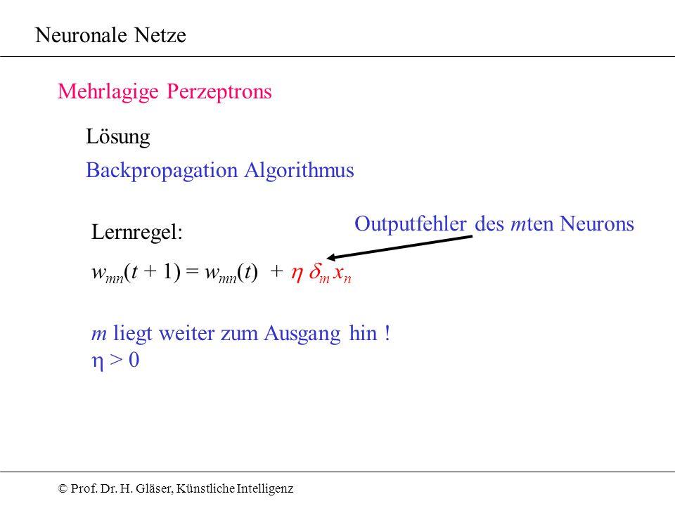 Neuronale Netze Mehrlagige Perzeptrons. Lösung. Backpropagation Algorithmus. Outputfehler des mten Neurons.