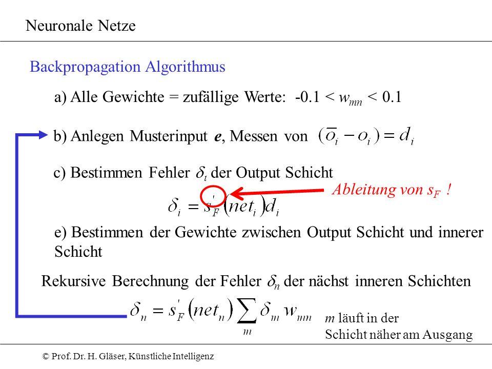 Backpropagation Algorithmus