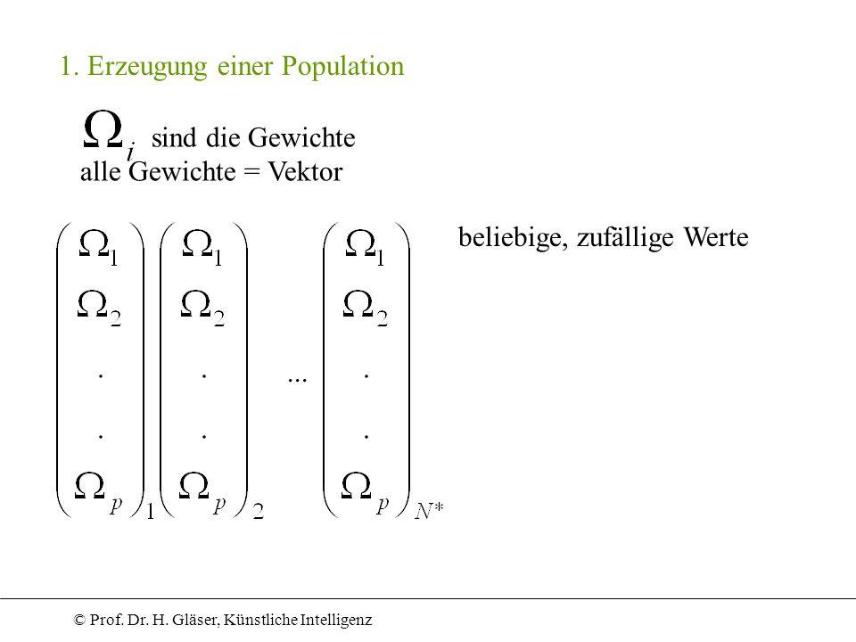1. Erzeugung einer Population