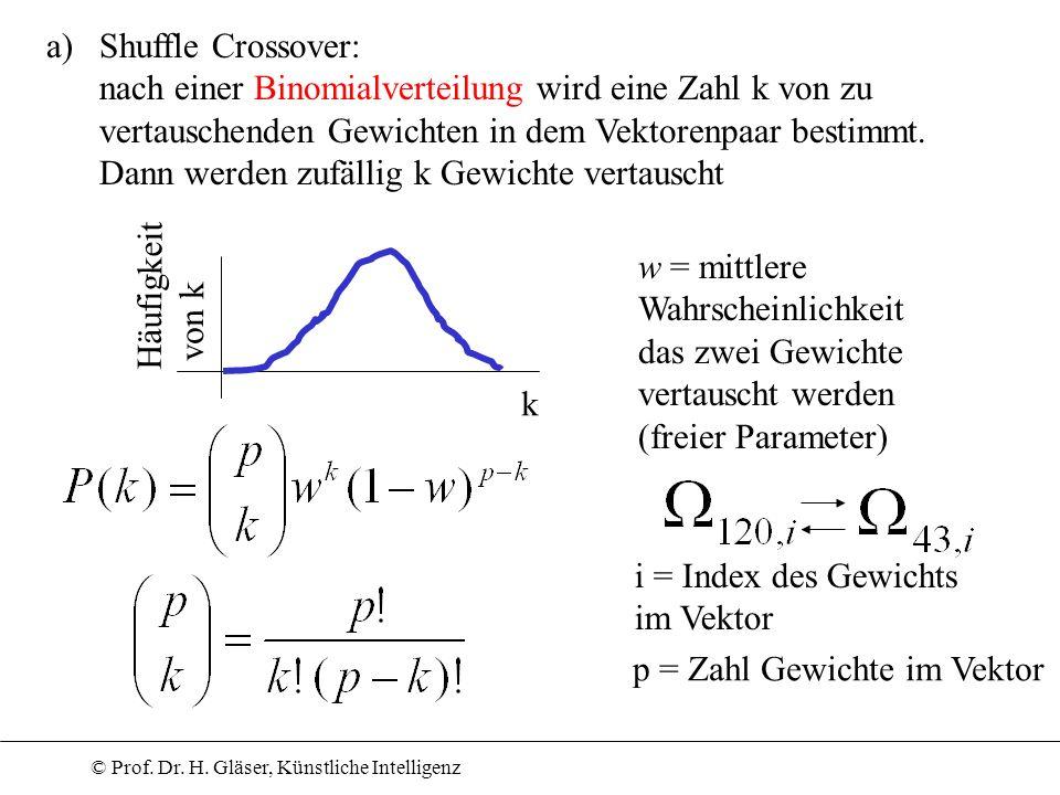 Shuffle Crossover: nach einer Binomialverteilung wird eine Zahl k von zu vertauschenden Gewichten in dem Vektorenpaar bestimmt. Dann werden zufällig k Gewichte vertauscht