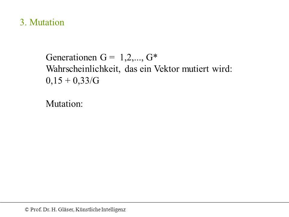 3. Mutation Generationen G = 1,2,..., G* Wahrscheinlichkeit, das ein Vektor mutiert wird: 0,15 + 0,33/G.