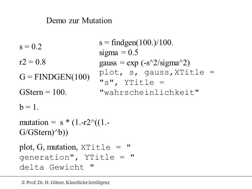 Demo zur Mutation s = findgen(100.)/100. sigma = 0.5. gauss = exp (-s^2/sigma^2) plot, s, gauss,XTitle = s , YTitle = wahrscheinlichkeit