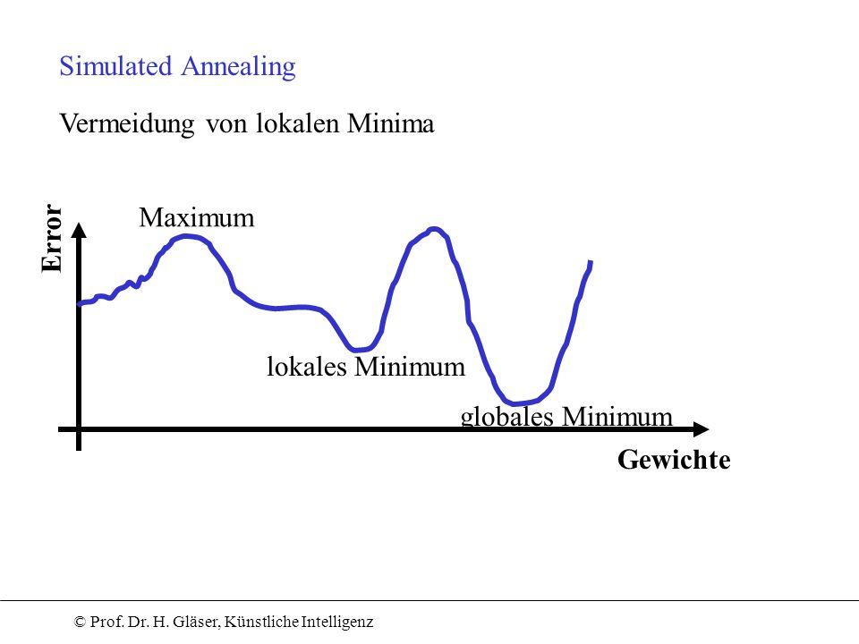 Simulated Annealing Vermeidung von lokalen Minima.