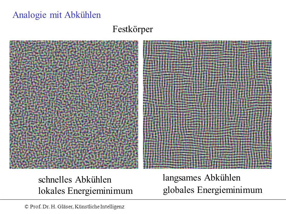 Analogie mit Abkühlen Festkörper. langsames Abkühlen. schnelles Abkühlen. lokales Energieminimum.