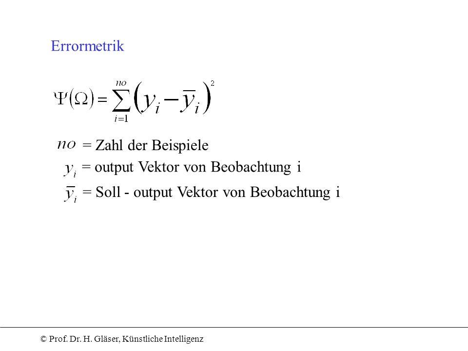 Errormetrik = Zahl der Beispiele. = output Vektor von Beobachtung i.