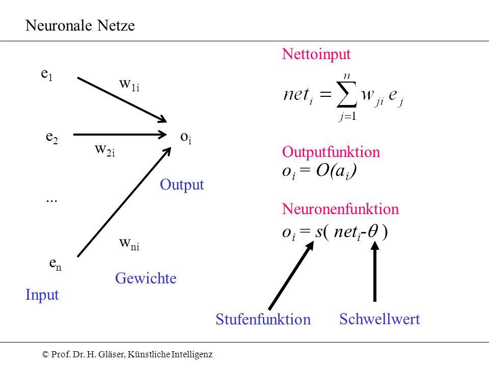 oi = O(ai) oi = s( neti-q ) Neuronale Netze Nettoinput e1 w1i e2 oi