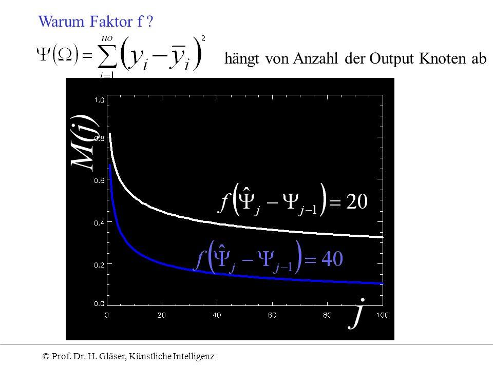 Warum Faktor f hängt von Anzahl der Output Knoten ab M(j) M(j) j