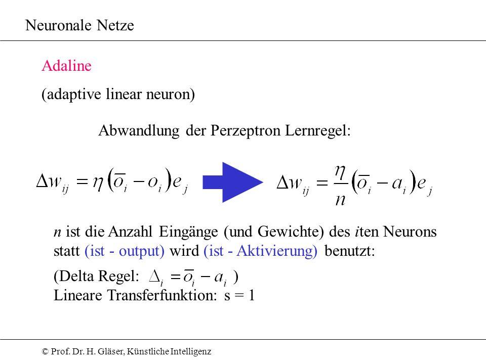 Neuronale Netze Adaline. (adaptive linear neuron) Abwandlung der Perzeptron Lernregel: n ist die Anzahl Eingänge (und Gewichte) des iten Neurons.