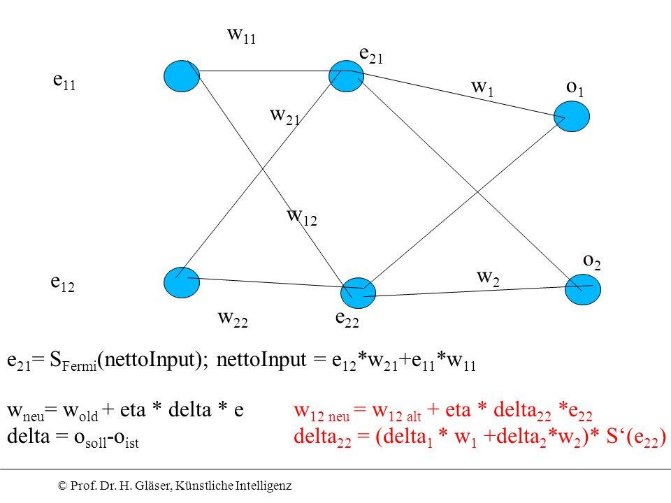 w11 e21. e11. w1. o1. w21. w12. o2. w2. e12. w22. e22. e21= SFermi(nettoInput); nettoInput = e12*w21+e11*w11.