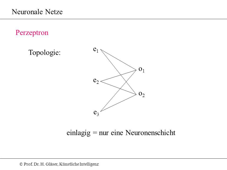 Neuronale Netze Perzeptron e1 Topologie: o1 e2 o2 e3 einlagig = nur eine Neuronenschicht