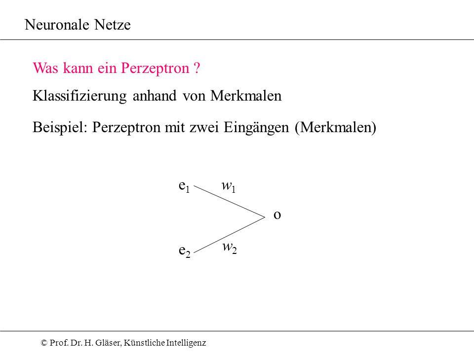 Neuronale Netze Was kann ein Perzeptron Klassifizierung anhand von Merkmalen. Beispiel: Perzeptron mit zwei Eingängen (Merkmalen)