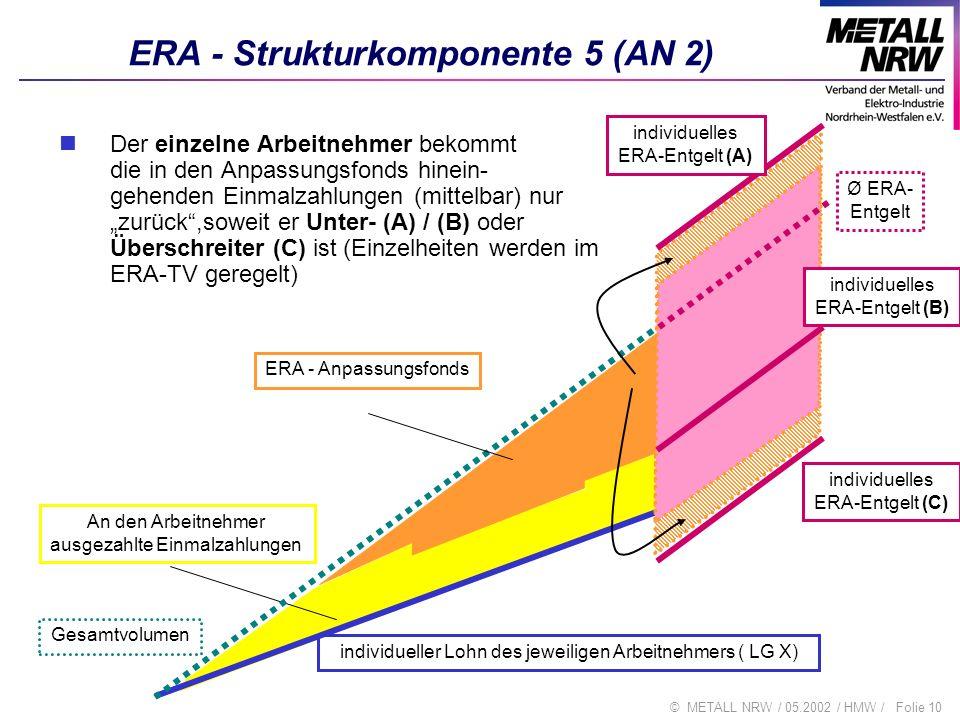 ERA - Strukturkomponente 5 (AN 2)