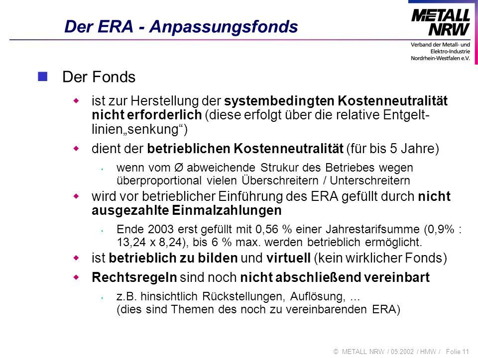 Der ERA - Anpassungsfonds
