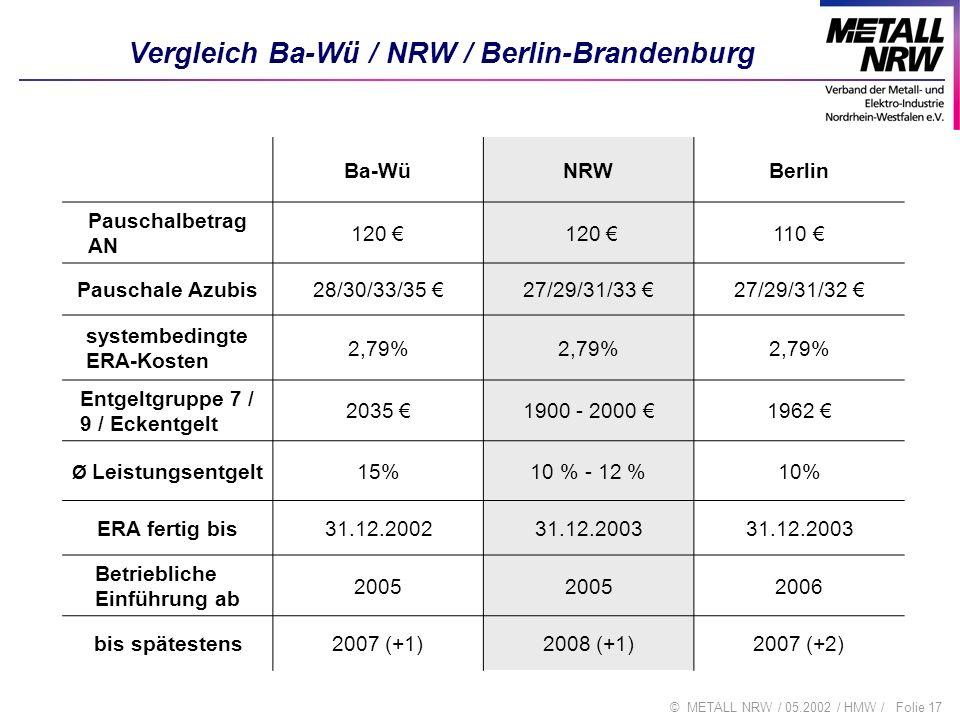 Vergleich Ba-Wü / NRW / Berlin-Brandenburg