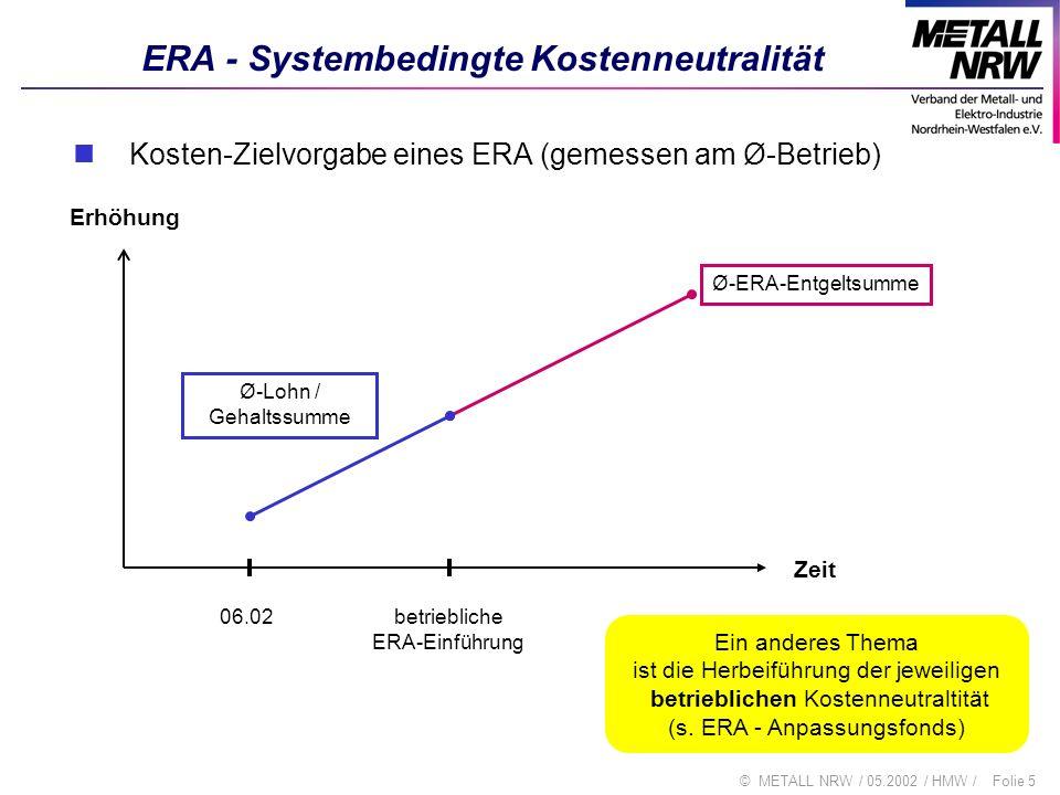 ERA - Systembedingte Kostenneutralität