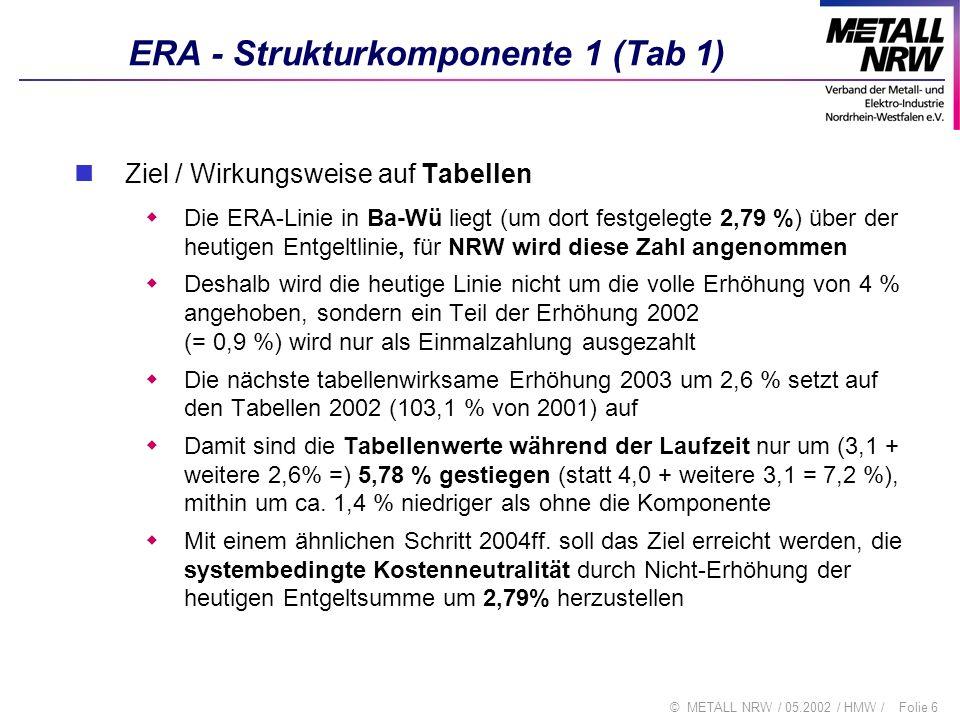 ERA - Strukturkomponente 1 (Tab 1)