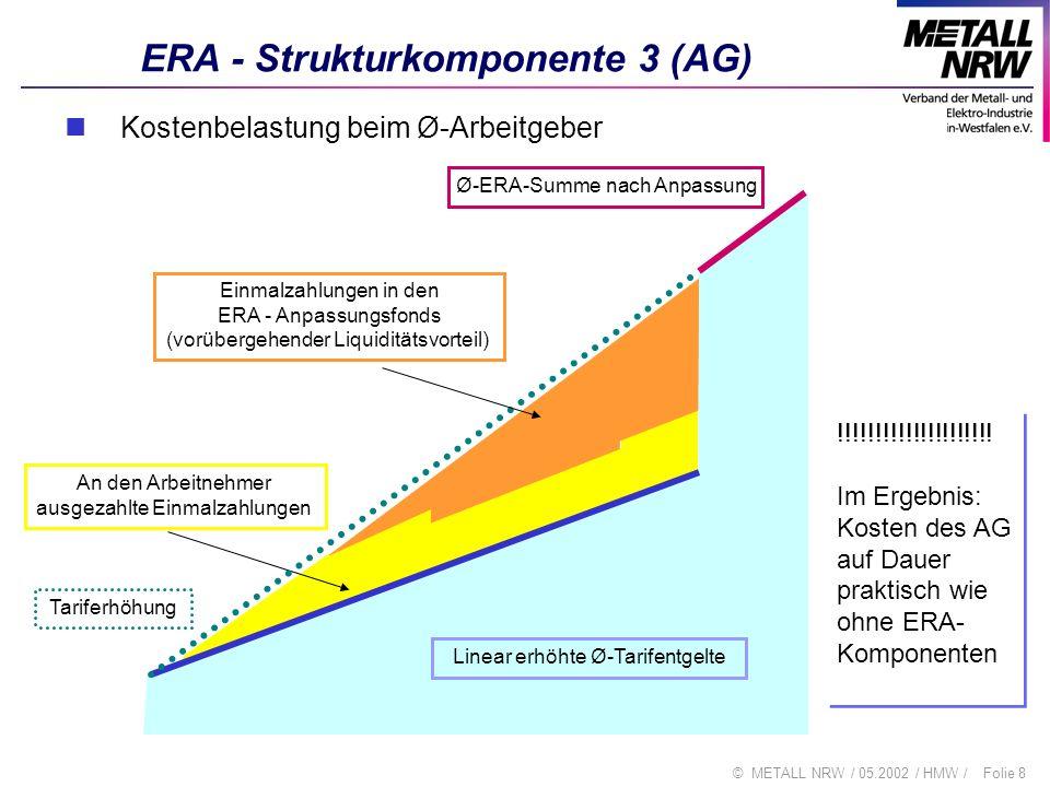 ERA - Strukturkomponente 3 (AG)