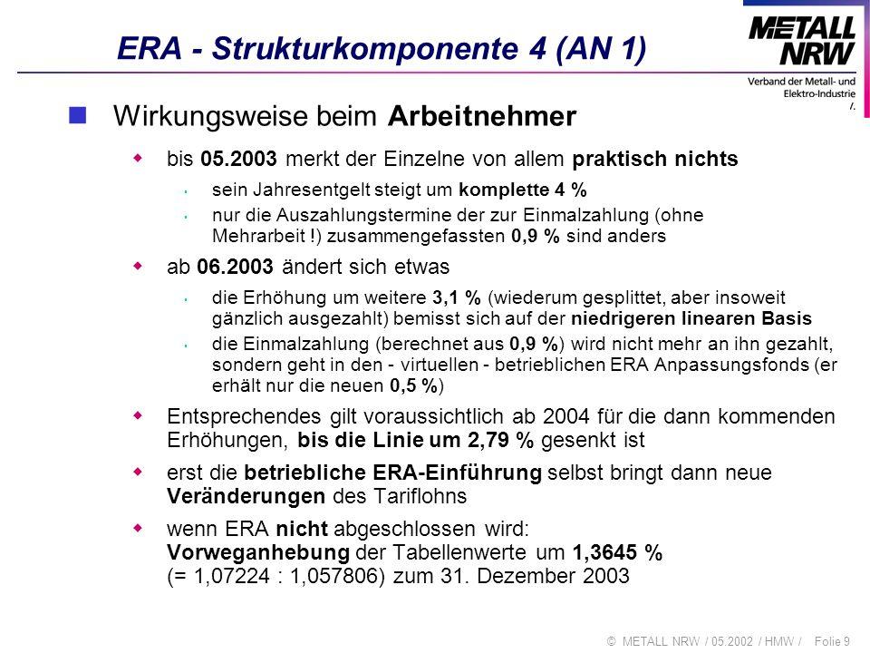 ERA - Strukturkomponente 4 (AN 1)