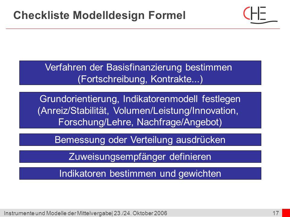 Checkliste Modelldesign Formel