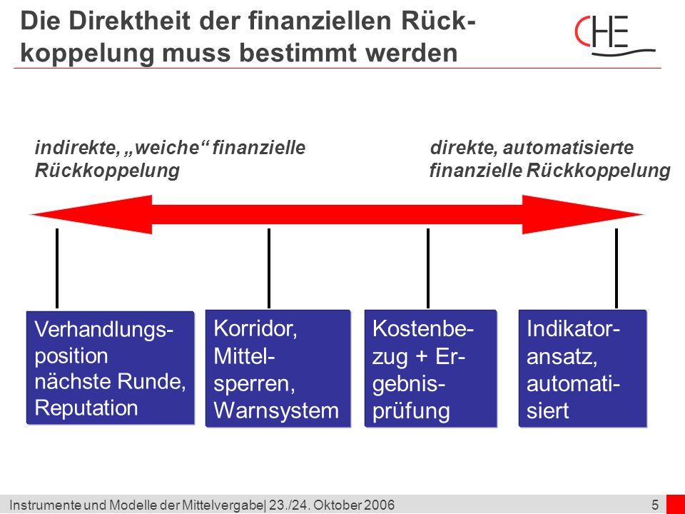 Die Direktheit der finanziellen Rück- koppelung muss bestimmt werden