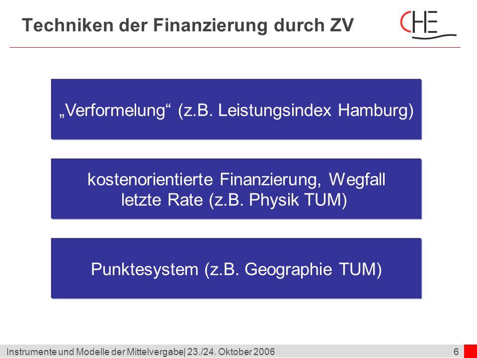 Techniken der Finanzierung durch ZV