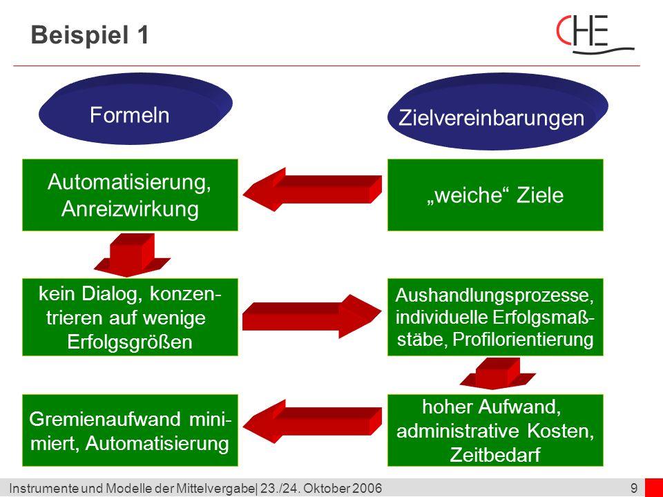 """Beispiel 1 Formeln Zielvereinbarungen Automatisierung, """"weiche Ziele"""