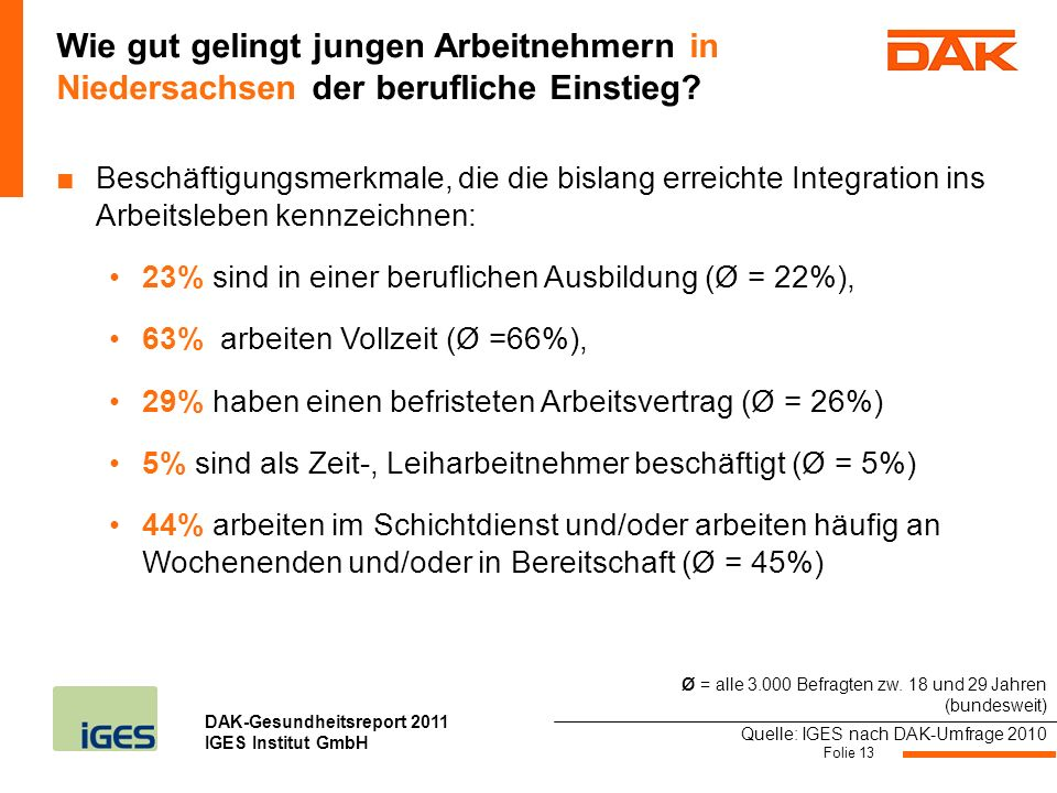 Wie gut gelingt jungen Arbeitnehmern in Niedersachsen der berufliche Einstieg