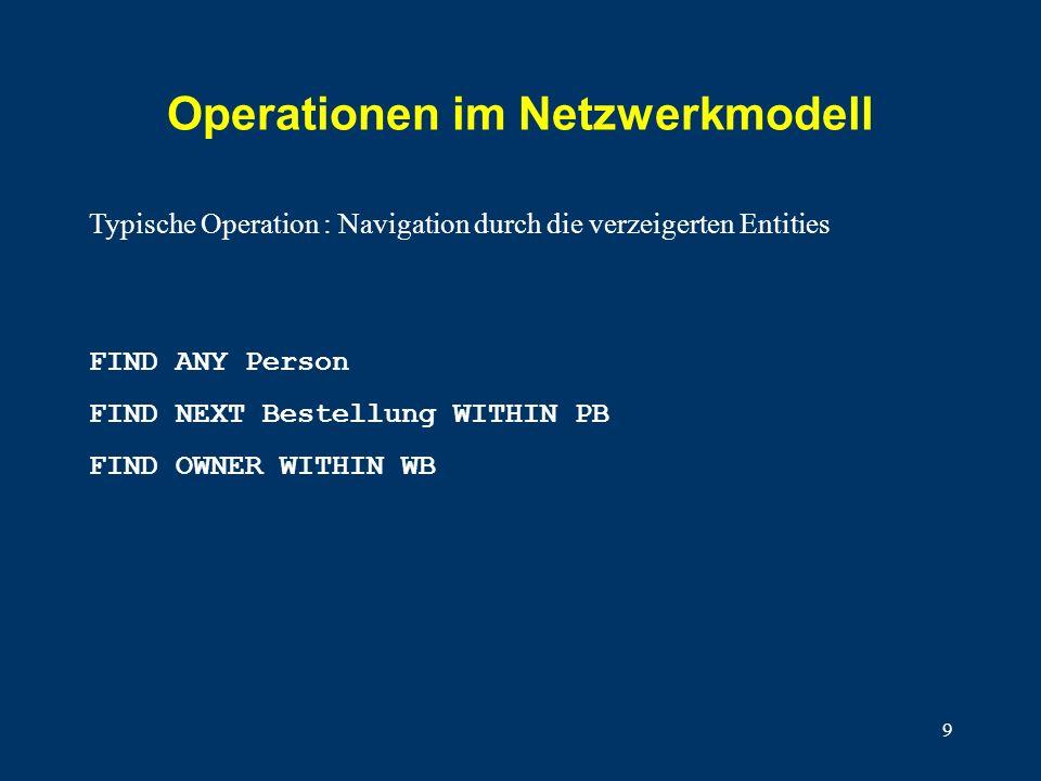 Operationen im Netzwerkmodell