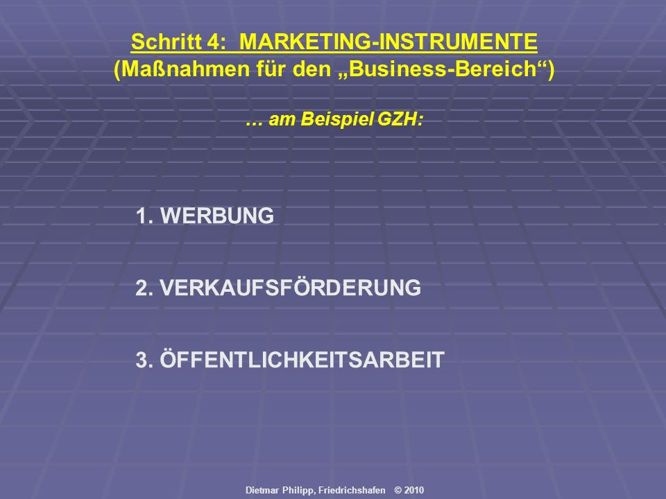 Schritt 4: MARKETING-INSTRUMENTE