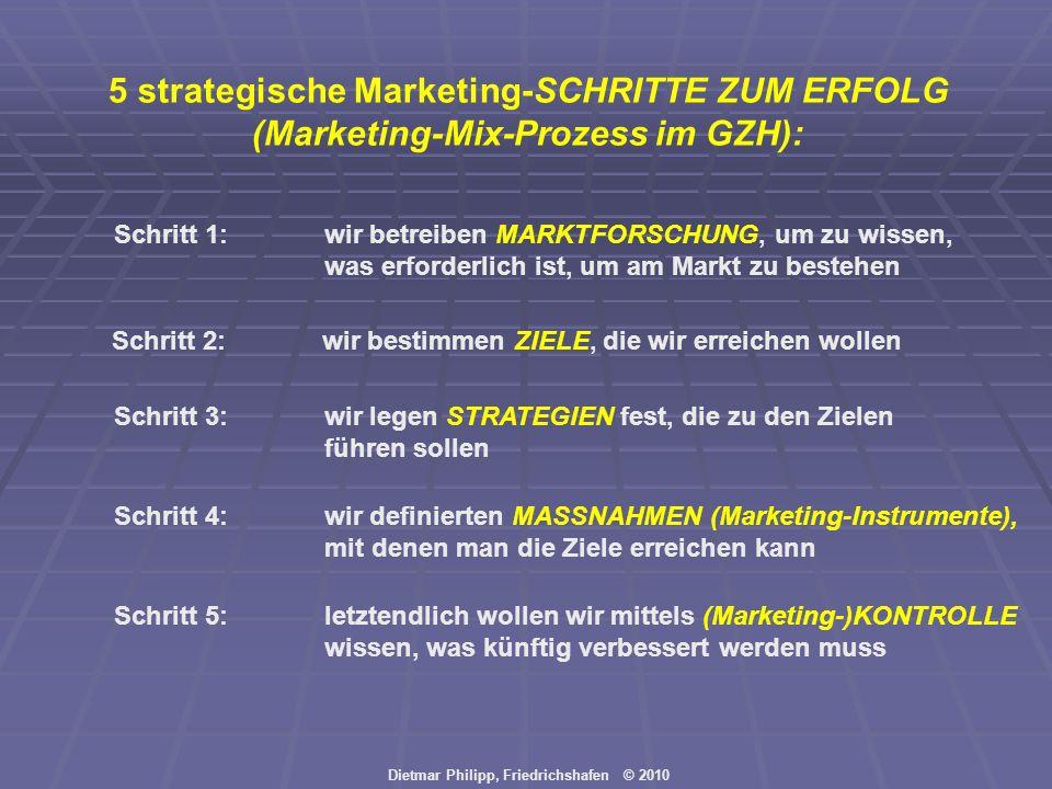 5 strategische Marketing-SCHRITTE ZUM ERFOLG