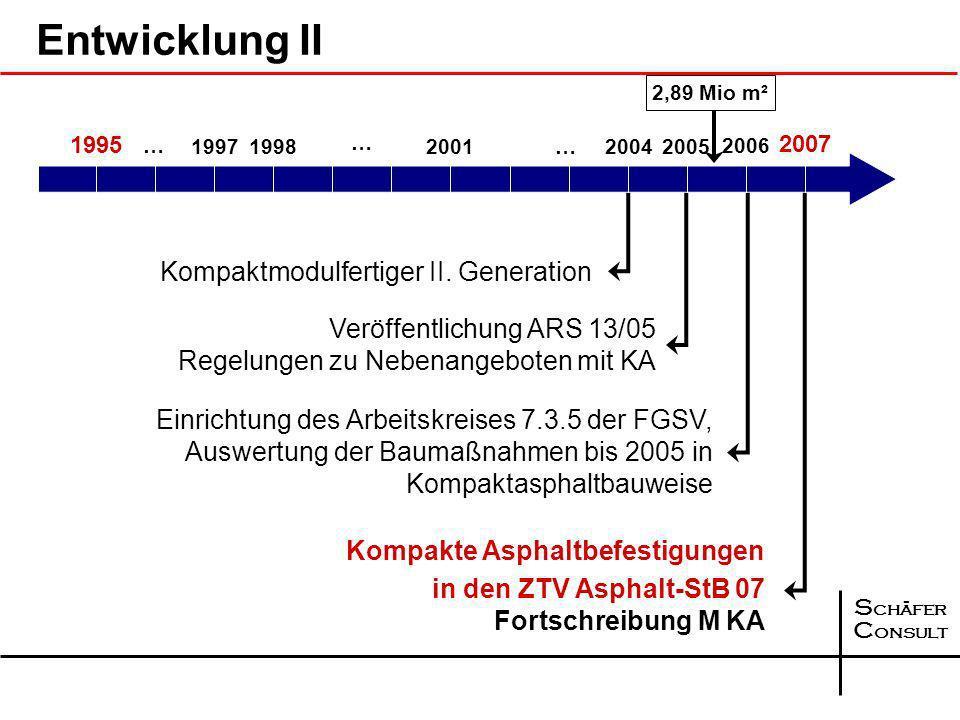 Entwicklung II Kompaktmodulfertiger II. Generation