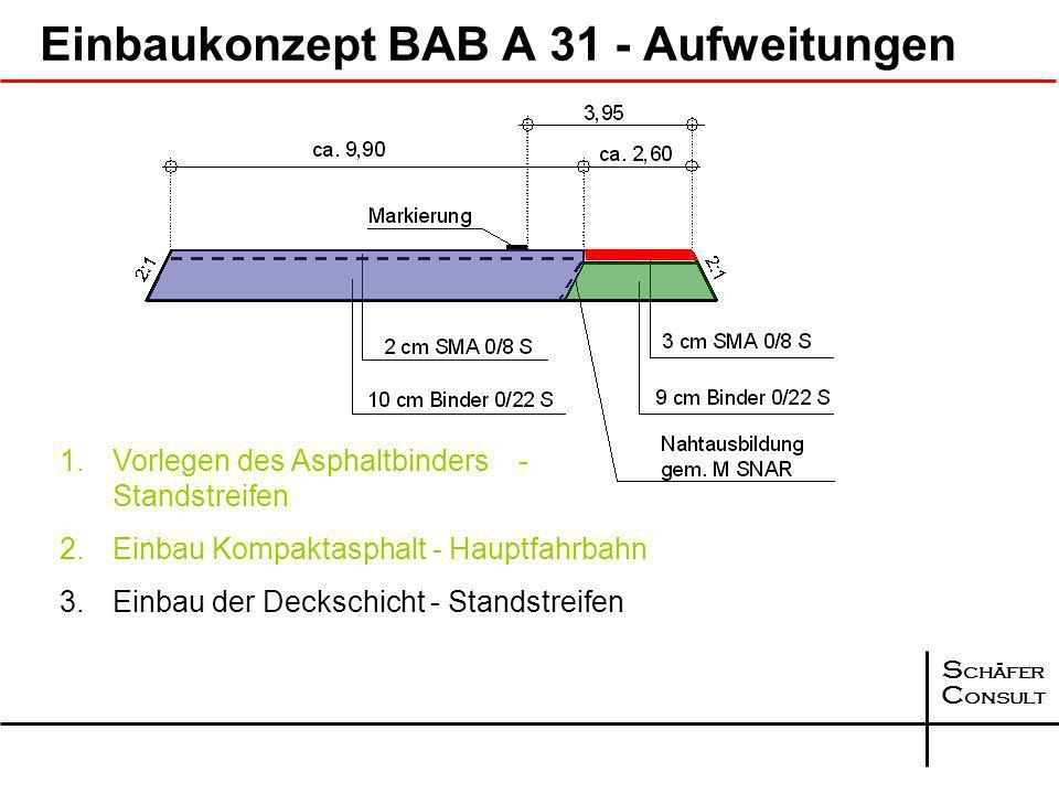 Einbaukonzept BAB A 31 - Aufweitungen