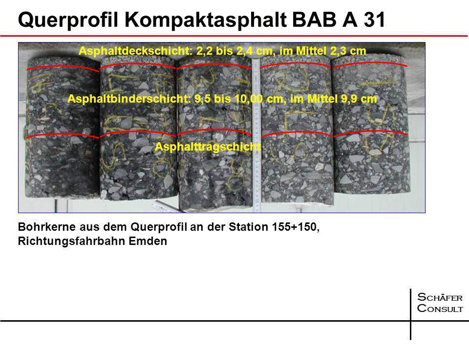 Querprofil Kompaktasphalt BAB A 31