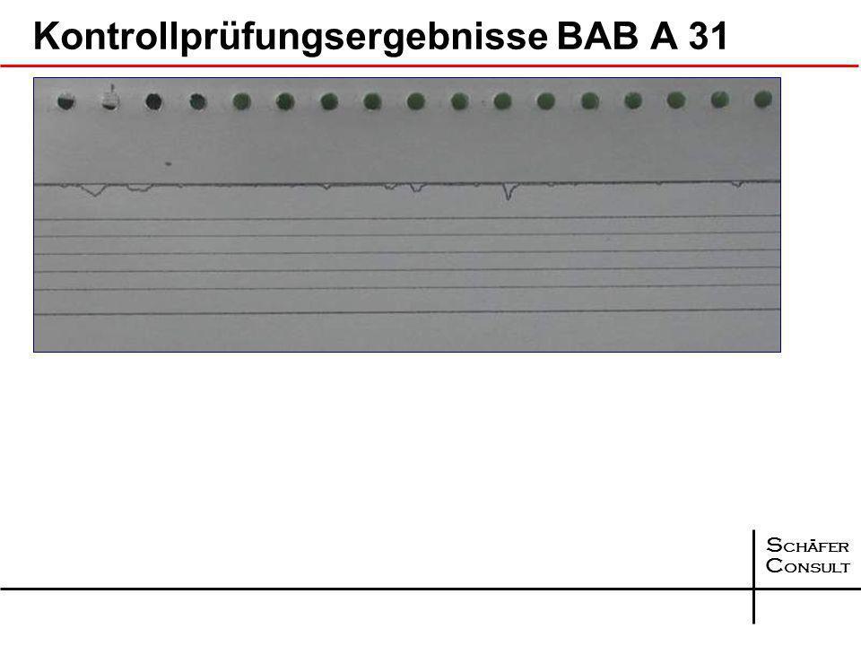 Kontrollprüfungsergebnisse BAB A 31