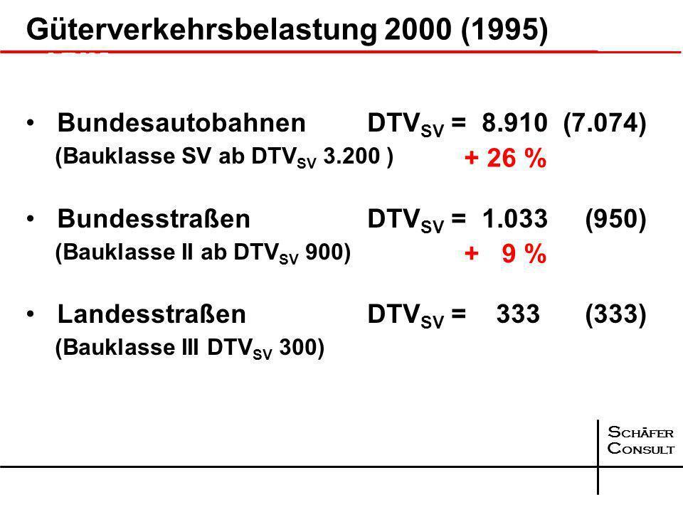 Text Güterverkehrsbelastung 2000 (1995)