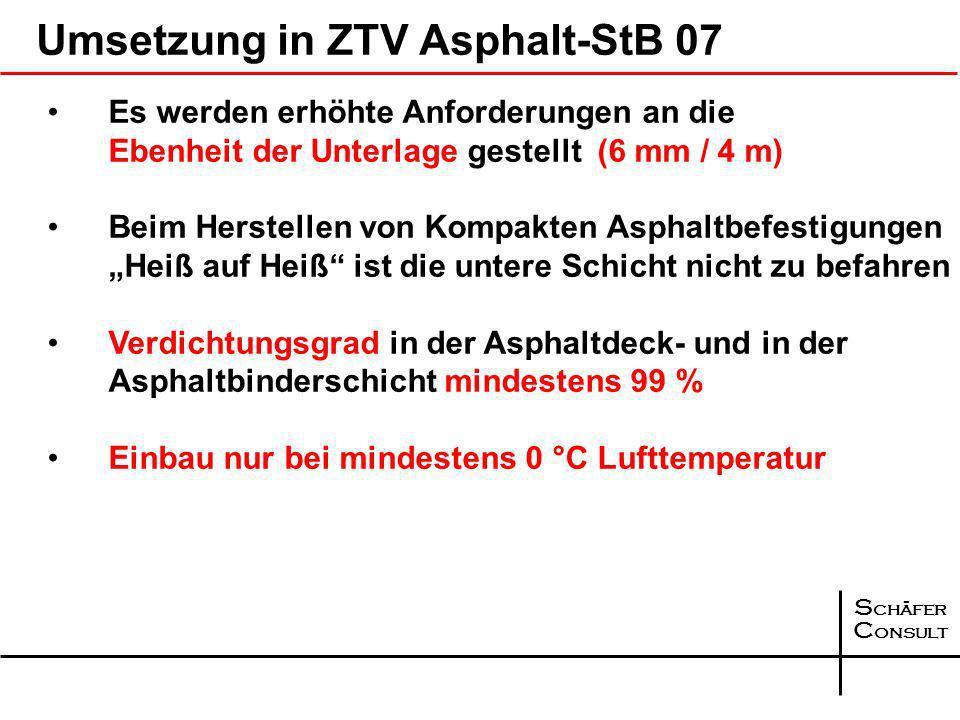 Umsetzung in ZTV Asphalt-StB 07