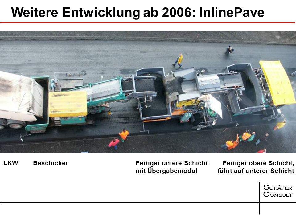 Weitere Entwicklung ab 2006: InlinePave