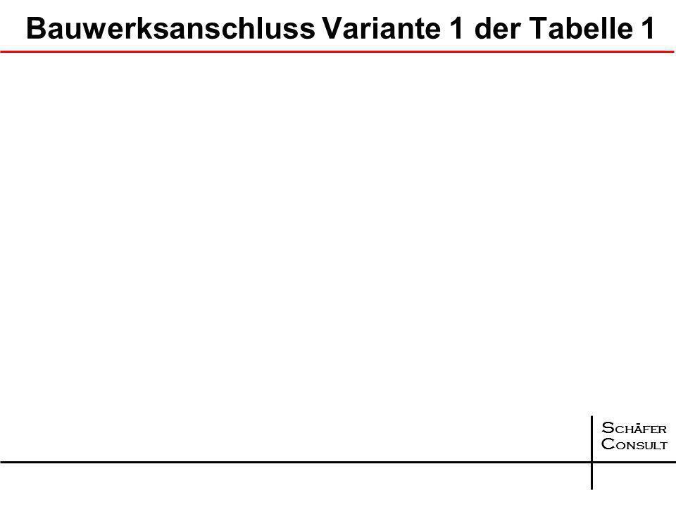 Bauwerksanschluss Variante 1 der Tabelle 1