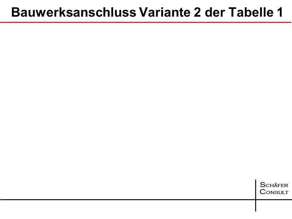 Bauwerksanschluss Variante 2 der Tabelle 1