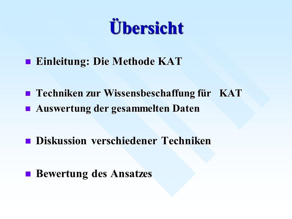 Übersicht Einleitung: Die Methode KAT