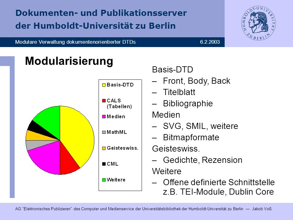 Modularisierung Basis-DTD Front, Body, Back Titelblatt Bibliographie