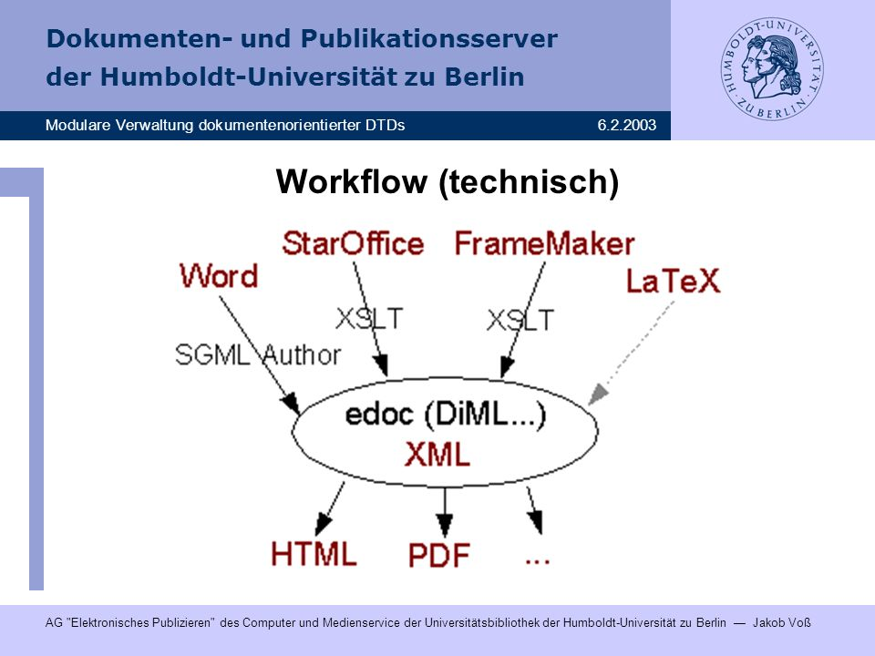 Workflow (technisch)