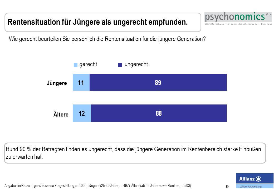 Rentensituation für Jüngere als ungerecht empfunden.