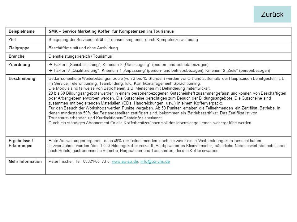 Zurück Beispielname. SMK – Service-Marketing-Koffer für Kompetenzen im Tourismus. Ziel.